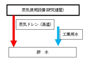 2014省エネ 7_1