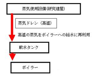2014省エネ 7_2