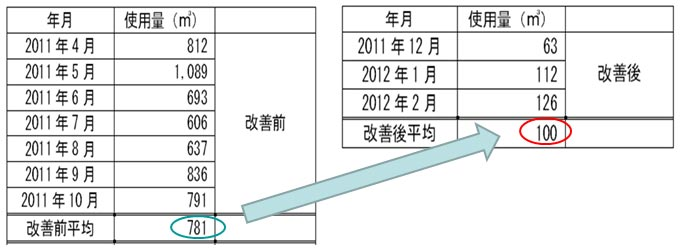 2014省エネ 8_1