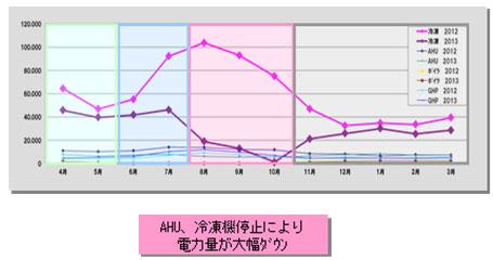 2015省エネ 16_1