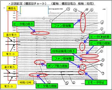 2015省エネ 6_2