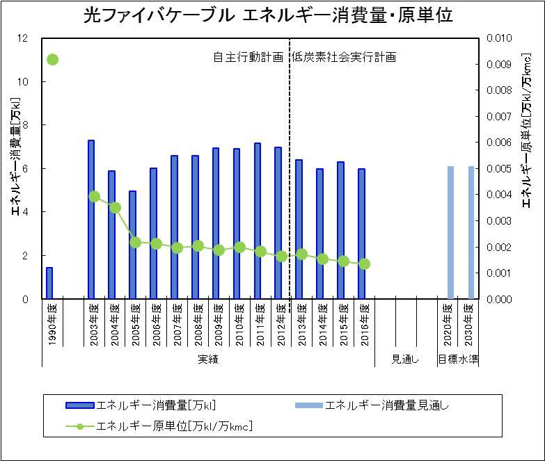 2018エネルギー消費量光 18_2