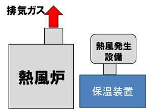 2018熱風炉排ガス 3_1