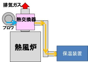 2018熱風炉排ガス 3_2