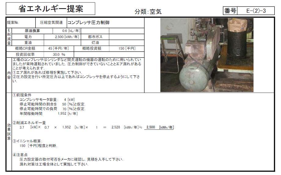 2019 省エネルギー提案 0401