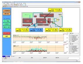 2020 上水設備を視える化による省エネ 校内圧力・流動状態監視
