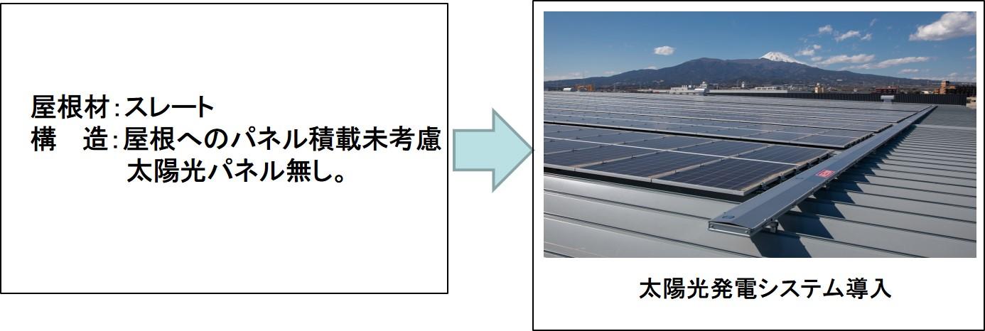 2020 新建屋への太陽光発電システムの導入