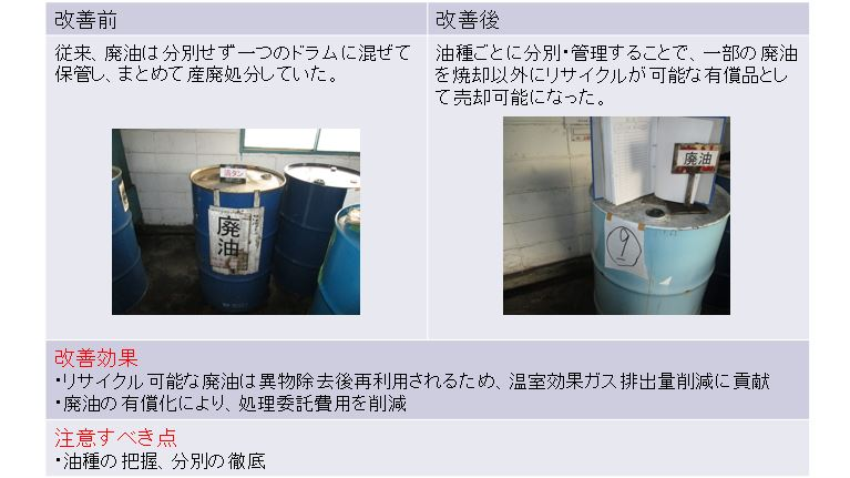 産業廃棄物(廃油)