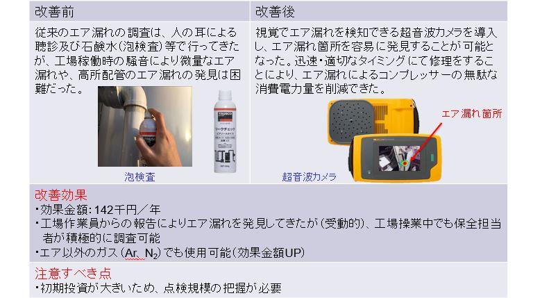 超音波カメラ導入