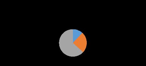 産業情報化委員会-2014アンケート 回収率