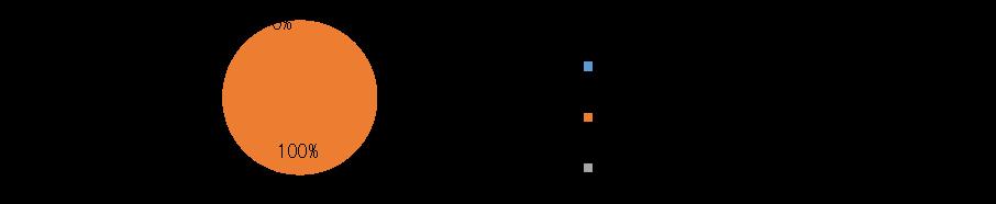 産業情報化委員会-2014アンケート パブリッククラウドサービスの利用状況